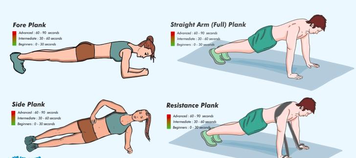 Tipos de plank