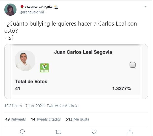 Resultados de los candidatos homofóbicos que participaron en las elecciones de 2021