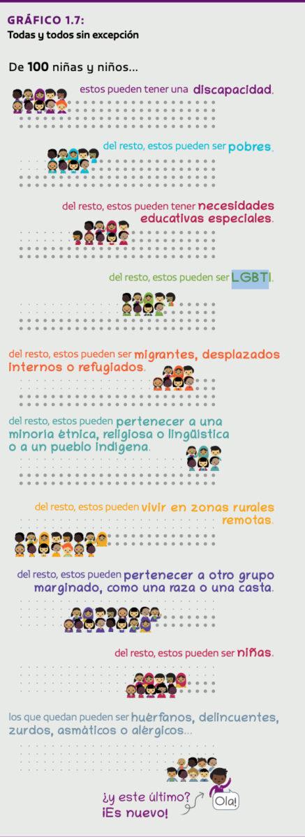 población estudiantil américa latina caribe escuelas