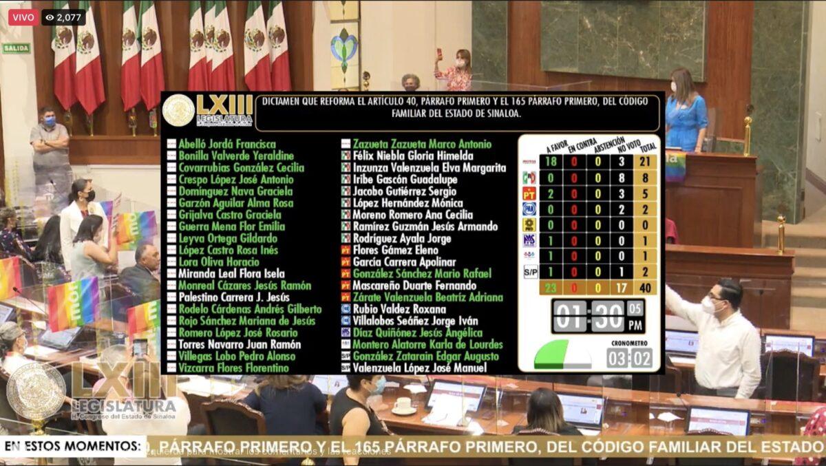 votación matrimonio igualitario Sinaloa