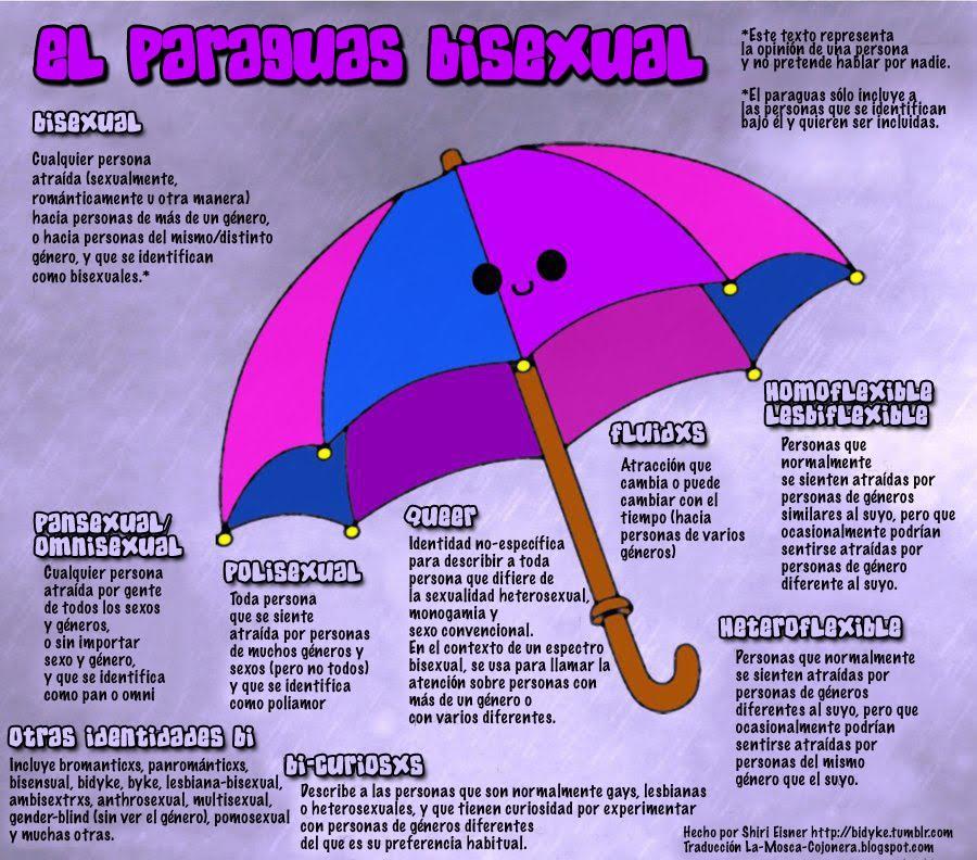 paraguas bisexual